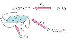 figure_Gaussian