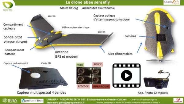 Extrait Atelier drone projet SOCSENSIT
