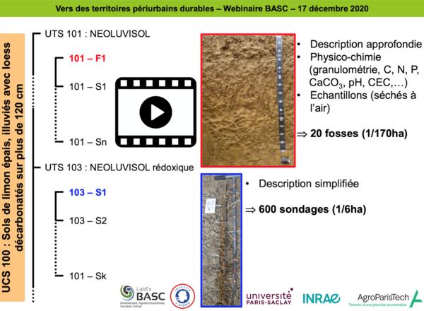 Cover vidéo cartographie des sols