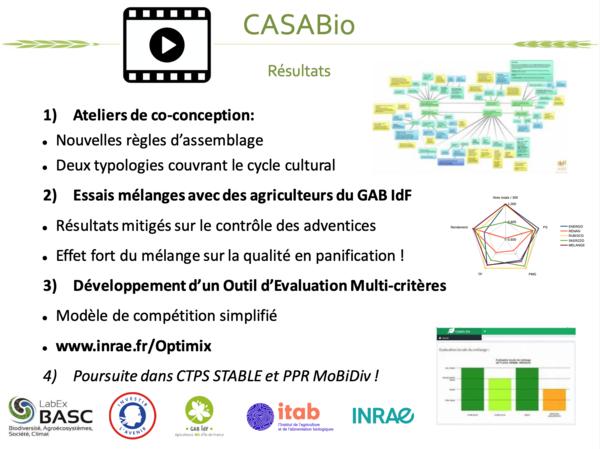 Cover vidéo CASABIO