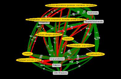 graphe 2 rapport 2020 APISMAL