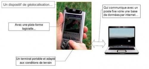 Art03-ns-GPS-SIG (2014)