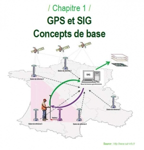 chap1-ns-GPS-SIG (2014)