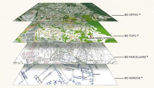 Les annexe-ns-GPS-SIG (2014)