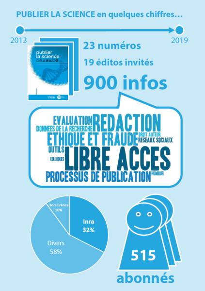 infographieCAPS