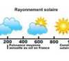 rayonnement solaire