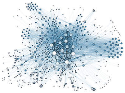 Logo of the PCI organization. Modified from Martin Grandjean: A force-based network visualization – http://martingrandjean.ch/wp-content/uploads/2013/10/Graphe3.png (CC-BY-SA-2.0)
