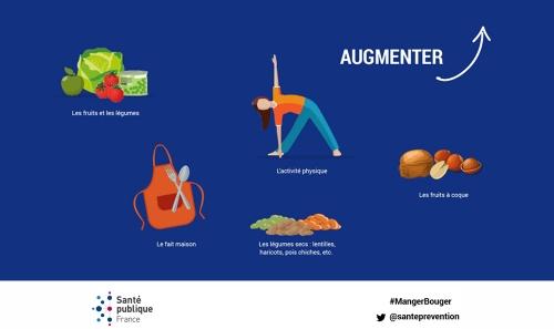 recommandations-nutritionnelles-France