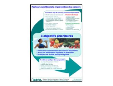 """Affiche """"Facteurs nutritionnels et prévention des cancers"""" 2019"""