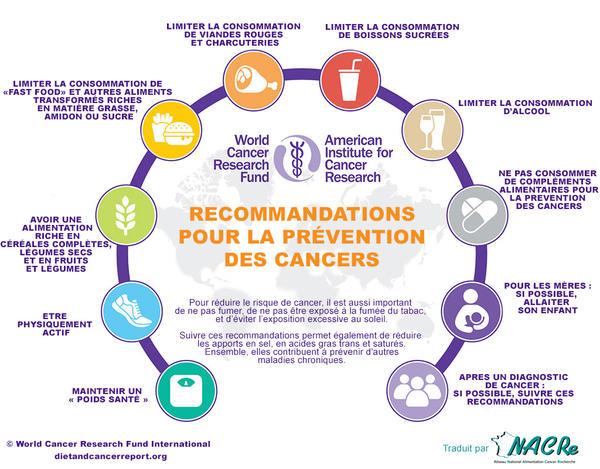 Recommendation-2018-WCRF-francais_NACRe
