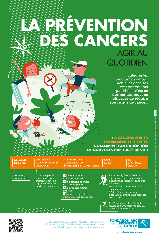Affiche ''La prévention des cancers : agir au quotidien.'' Fondation ARC 2016