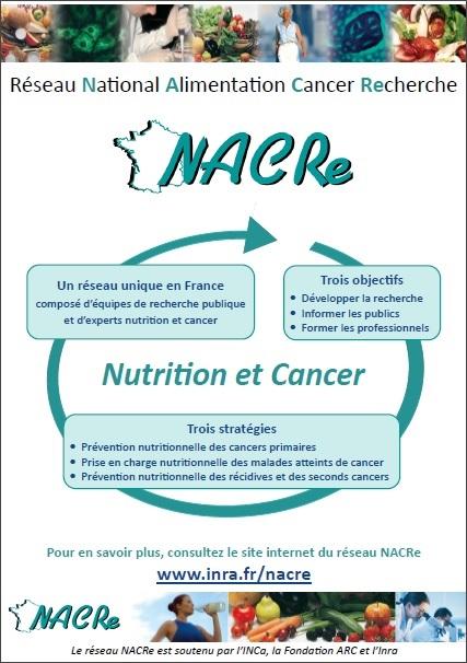 Affiche du réseau NACRe