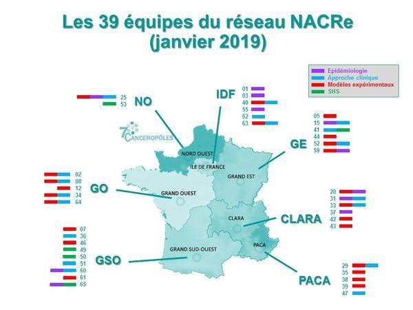 Cartographie des équipes NACRe 2019
