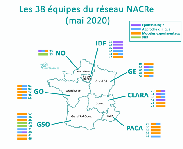 Cartographie des équipes NACRe 2020