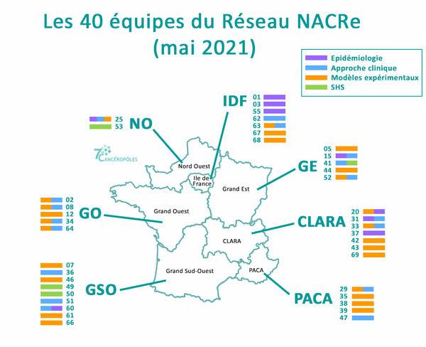 Cartographie des équipes NACRe 2021
