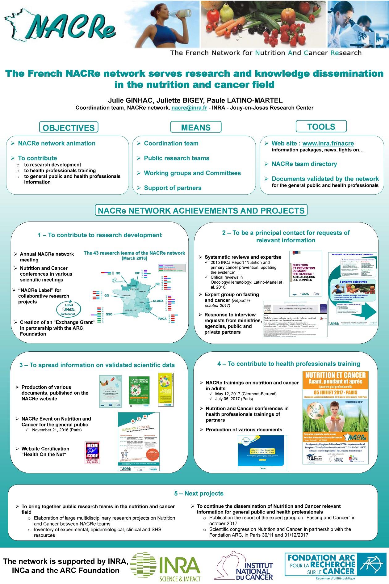 Poster ''NACRe network poster presentation