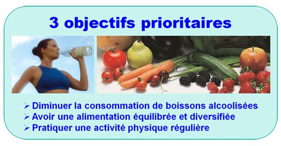 Objectifs prioritaires pour la prévention nutritionnelle des cancers en France
