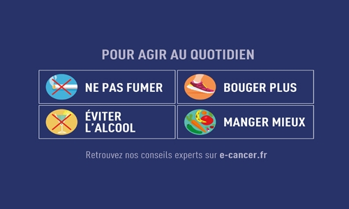 NACRe-prevention-cancer-tabac-alcool-alimentation-activité-physique-INCa
