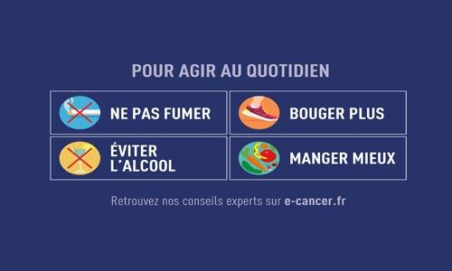 NACRe-prevention-cancer-tabac-alcool-alimentation-activité-physique-INCa