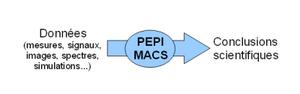position-pepi-macs-w400