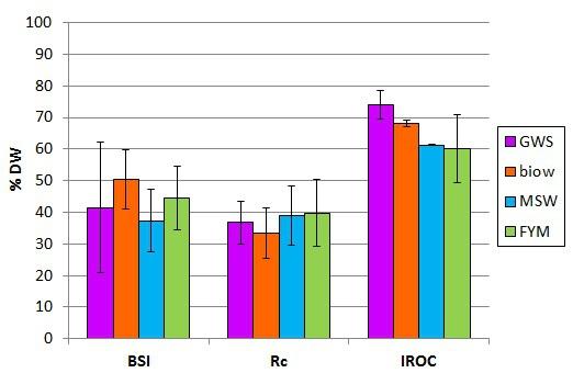 BSI RC IROC_1998-2011_An_72 dpi