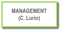 Groupe Management