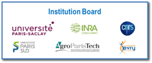 Institution board