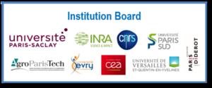 Institution board