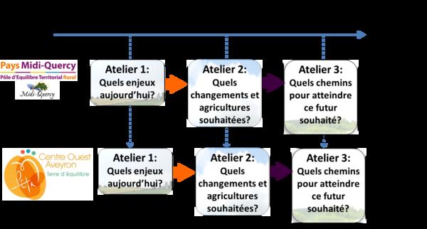 etapes_clefs2