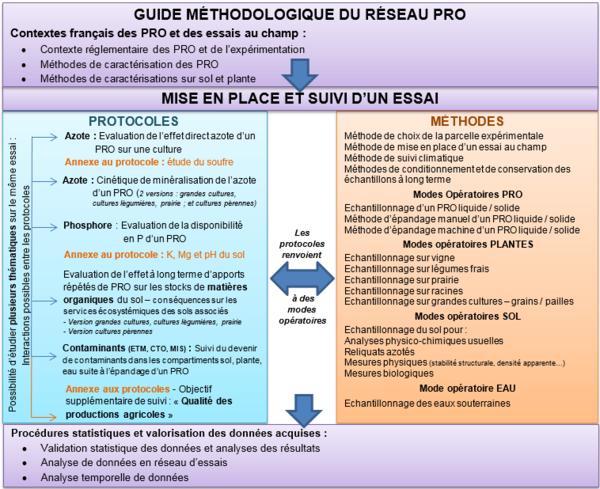 GuideMethodo_Illustration