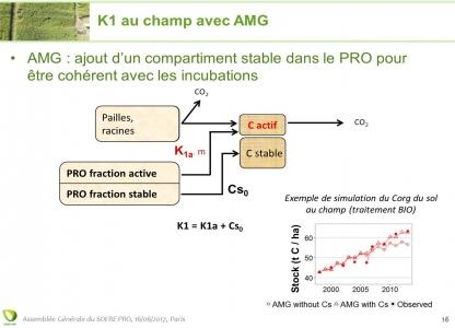 Germain M et al.
