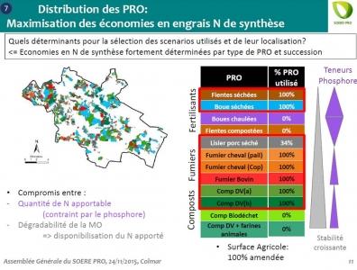 Noirot-Cosson et al.