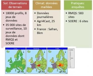Collecte et harmonisation des données RMQS et SOERE