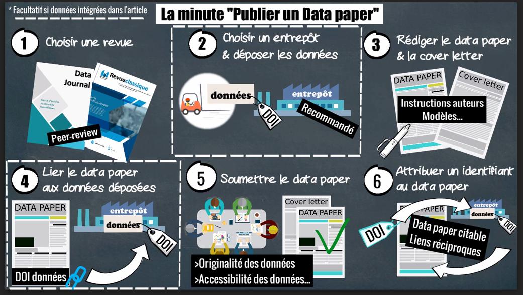 datapaper-doranum