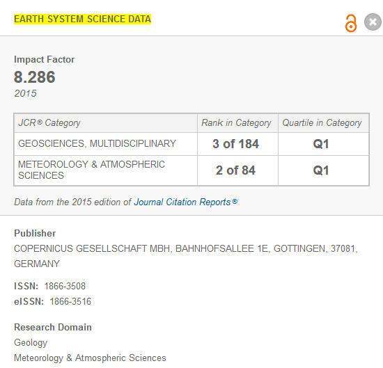 ESSD-Journal-JCR
