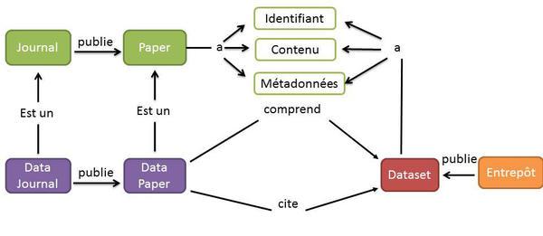 graphique-Candela-2014-bis-recadre